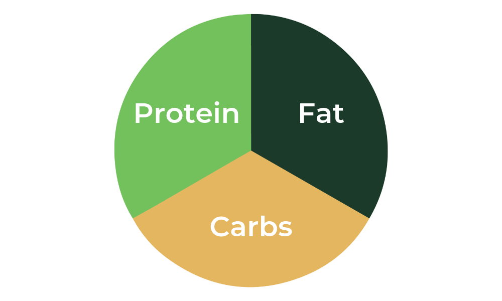 If you're thinking about trying out the If It Fits Your Macros Diet, read this article with thoughts and takeaways before you start. My experience with the diet revealed how the idea of Intuitive Eating might be better.